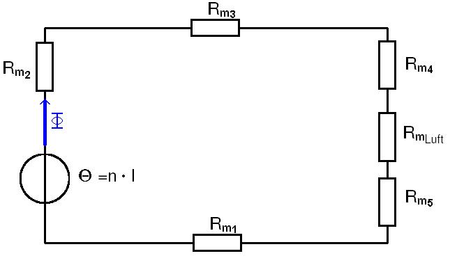 So Kann über Die Berechnung Der Magnetischen Durchflutung Und Des  Magnetischen Widerstands Im Magnetischen Kreis Der Magnetische Fluss  Berechnet Werden.