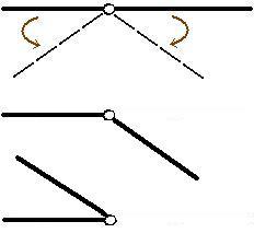 Gelenke in der technischen mechanik for Gelenk technische mechanik