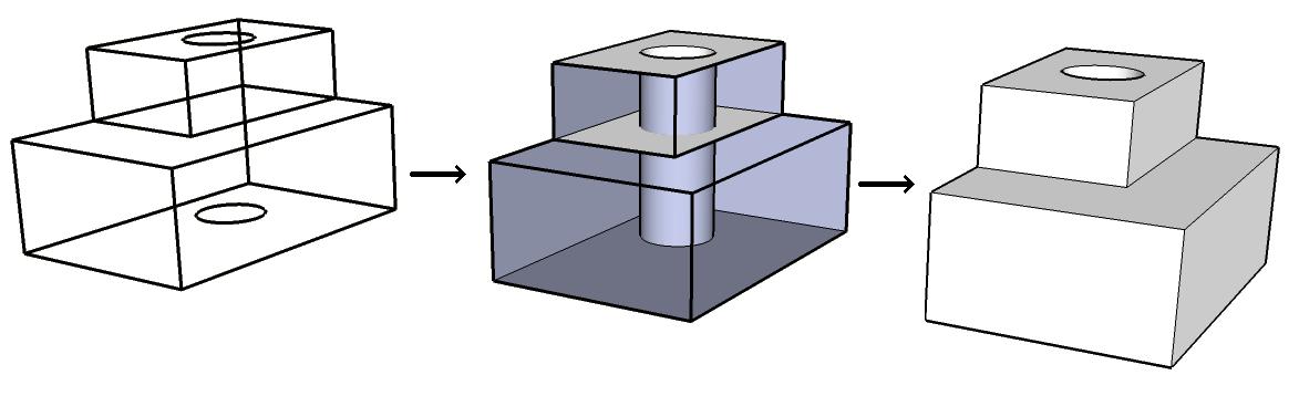 CAD - Geometriemodellierung | Der Wirtschaftsingenieur.de