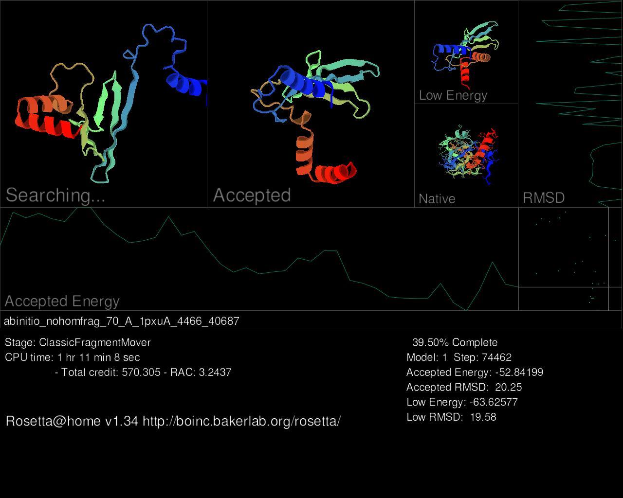 Projektempfehlungen für BOINC   Der Wirtschaftsingenieur.de Rosetta@home